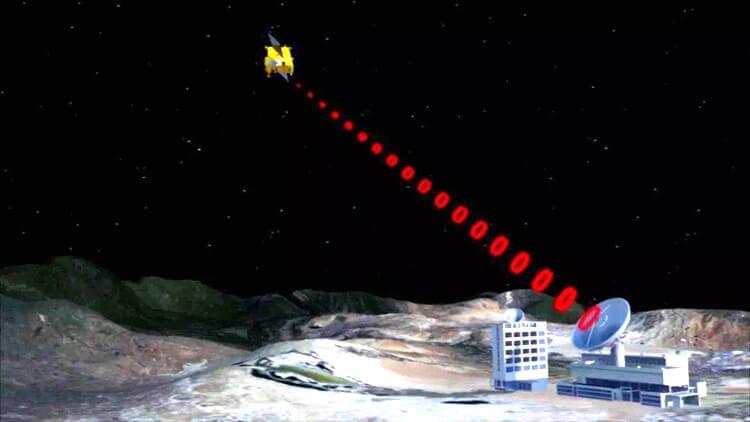海洋卫星一号