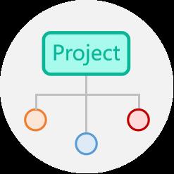跨组织跨专业协作